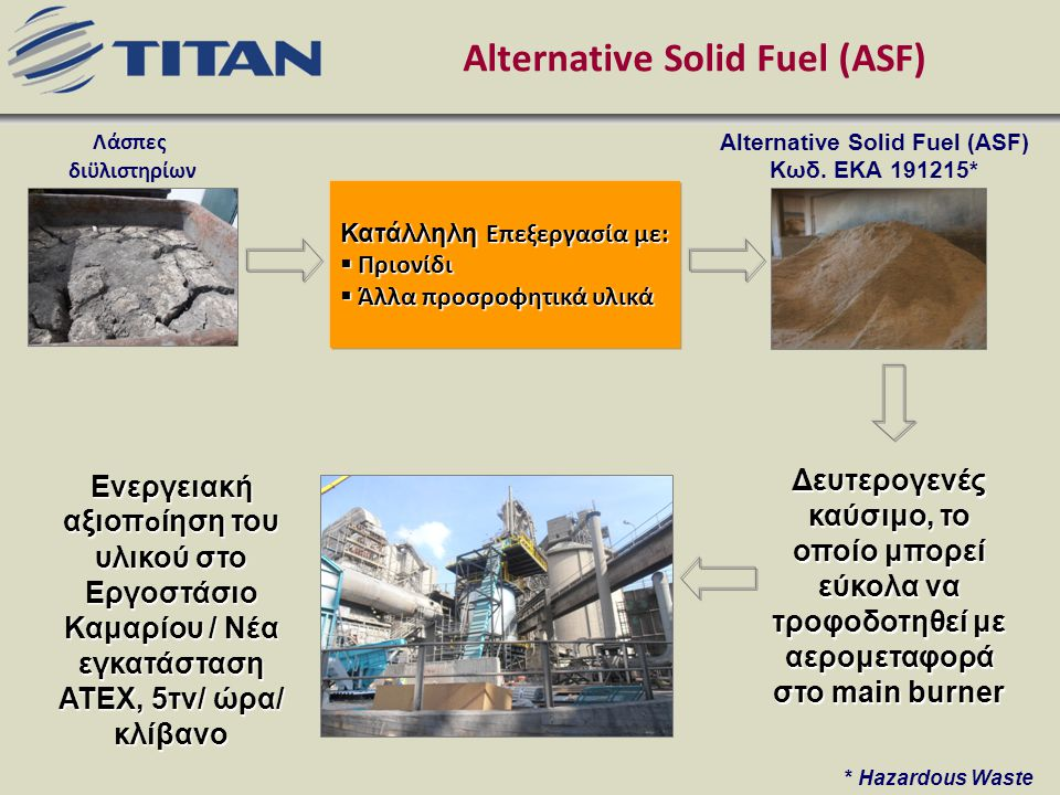 Alternative Solid Fuel (ASF)