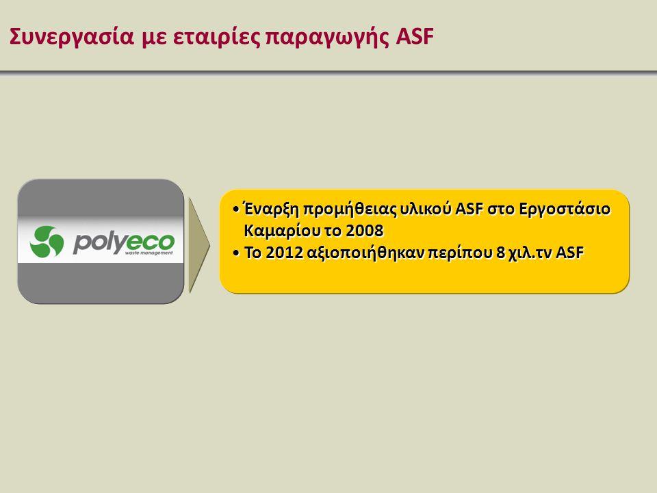 Συνεργασία με εταιρίες παραγωγής ASF