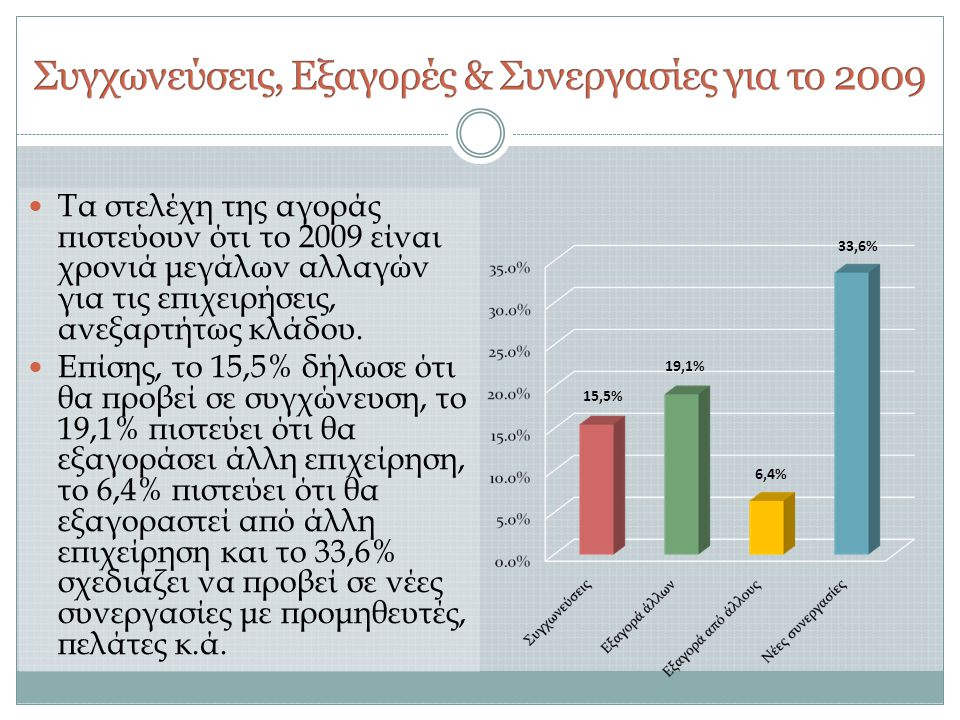 Συγχωνεύσεις, Εξαγορές & Συνεργασίες για το 2009