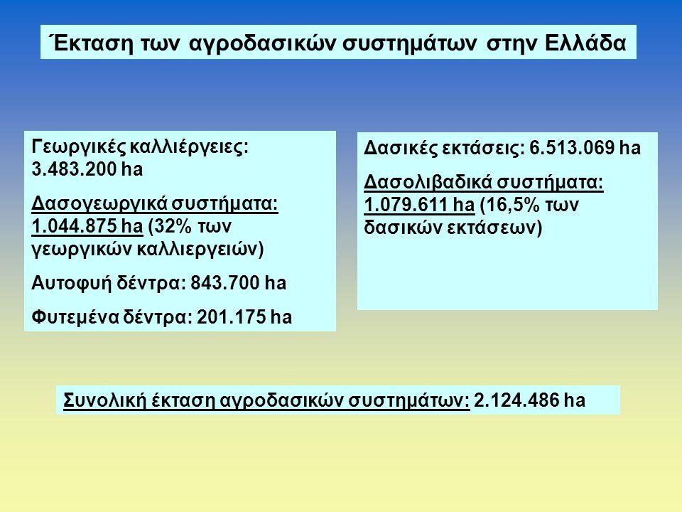 Έκταση των αγροδασικών συστημάτων στην Ελλάδα