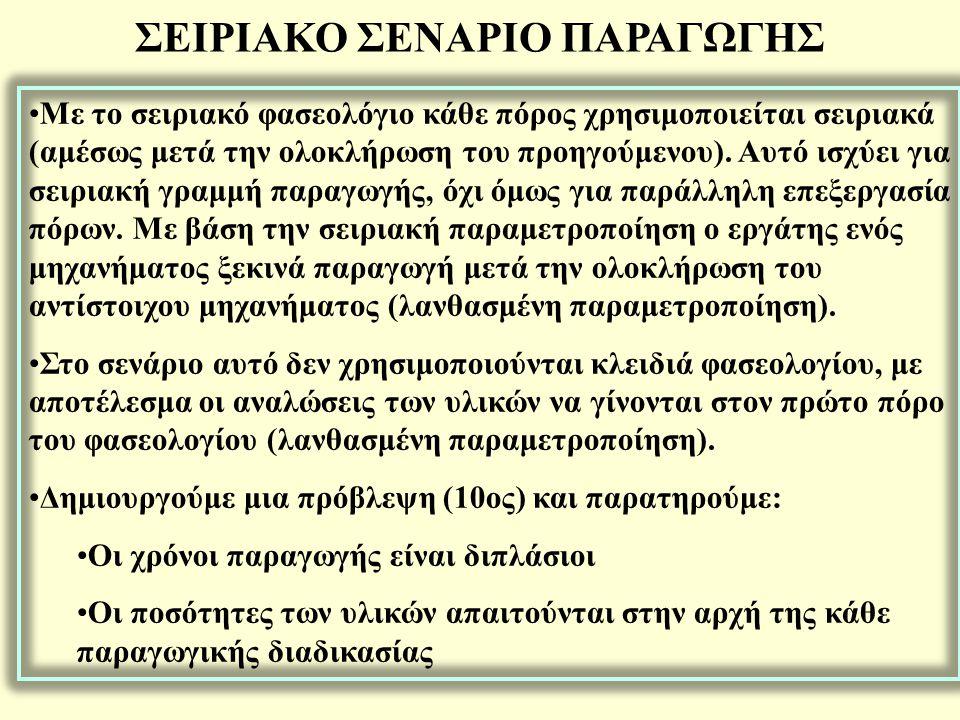 ΣΕΙΡΙΑΚΟ ΣΕΝΑΡΙΟ ΠΑΡΑΓΩΓΗΣ