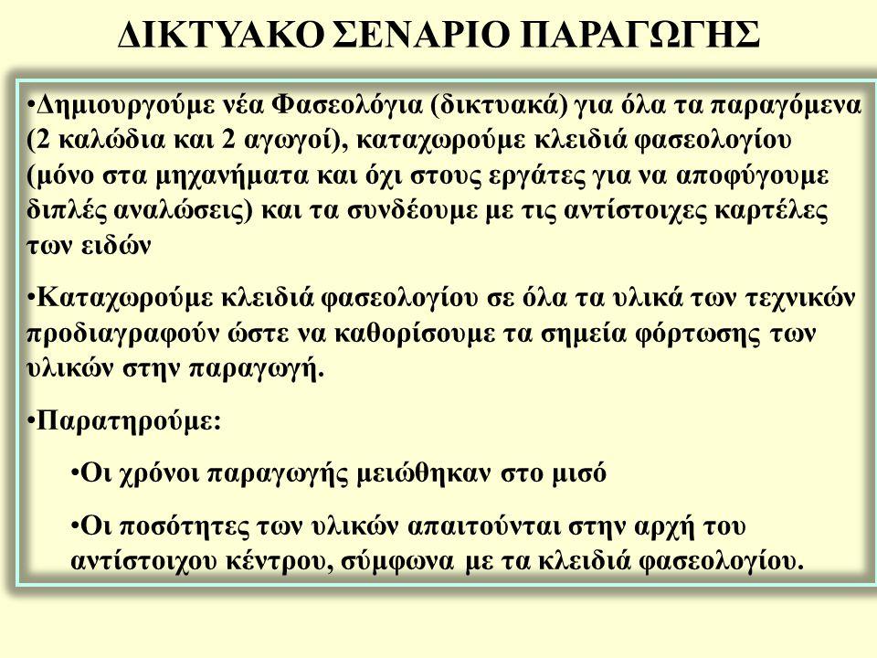 ΔΙΚΤΥΑΚΟ ΣΕΝΑΡΙΟ ΠΑΡΑΓΩΓΗΣ