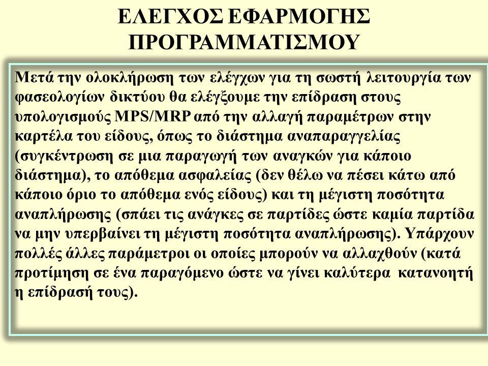 ΕΛΕΓΧΟΣ ΕΦΑΡΜΟΓΗΣ ΠΡΟΓΡΑΜΜΑΤΙΣΜΟΥ