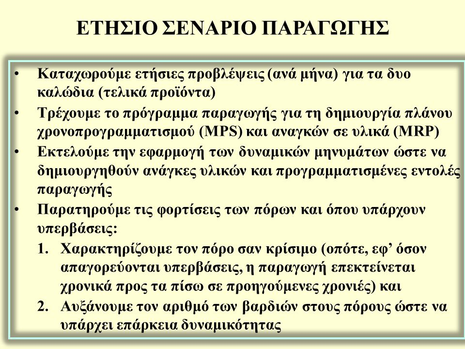 ΕΤΗΣΙΟ ΣΕΝΑΡΙΟ ΠΑΡΑΓΩΓΗΣ