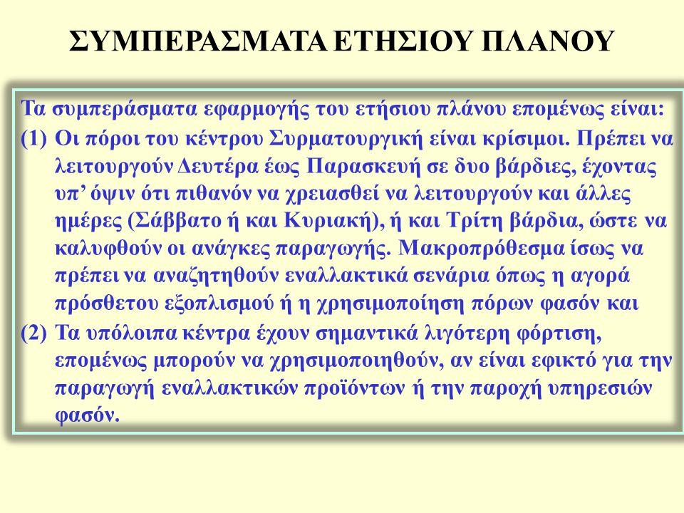 ΣΥΜΠΕΡΑΣΜΑΤΑ ΕΤΗΣΙΟΥ ΠΛΑΝΟΥ
