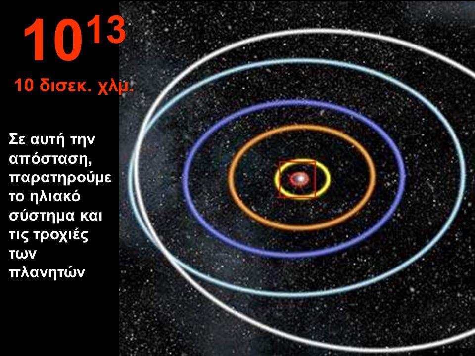 1013 10 δισεκ. χλμ.