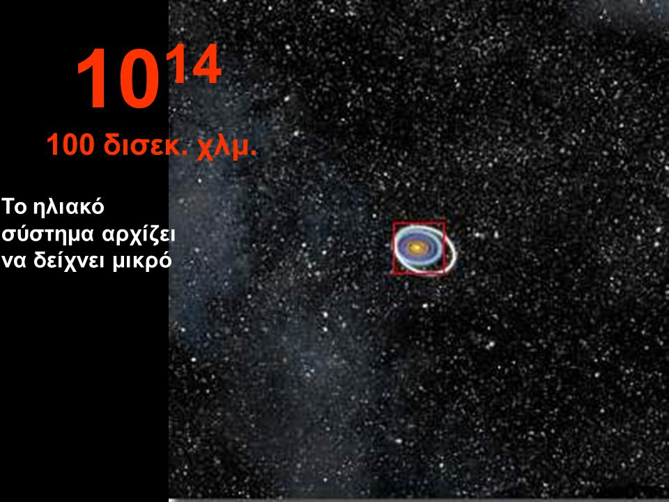 1014 100 δισεκ. χλμ. Το ηλιακό σύστημα αρχίζει να δείχνει μικρό