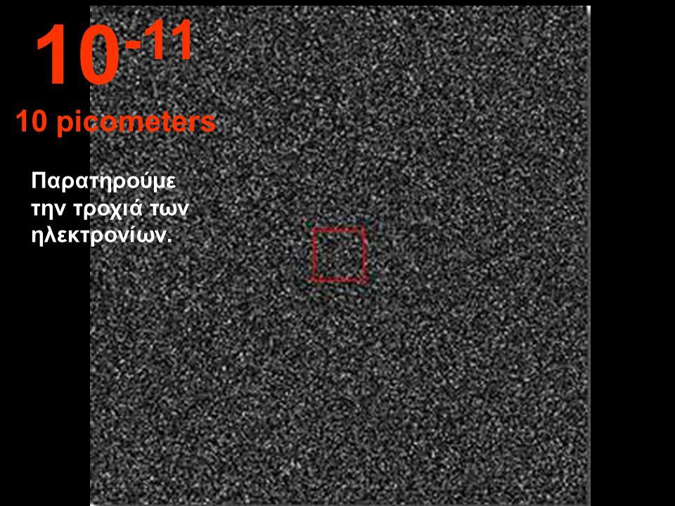 10-11 10 picometers Παρατηρούμε την τροχιά των ηλεκτρονίων.