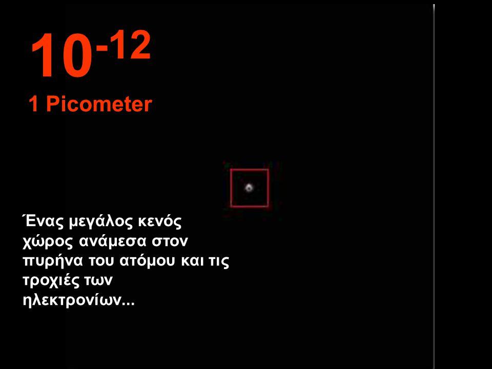 10-12 1 Picometer.