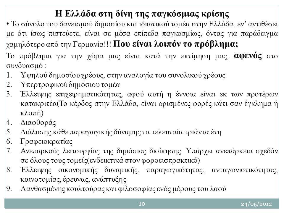 Η Ελλάδα στη δίνη της παγκόσμιας κρίσης