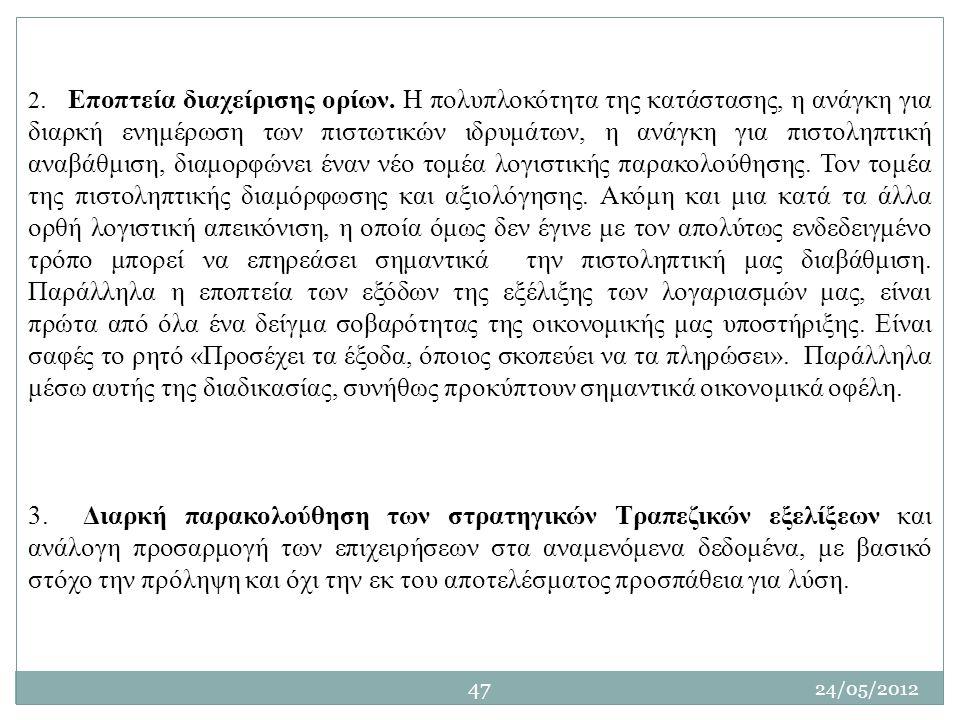 2. Εποπτεία διαχείρισης ορίων