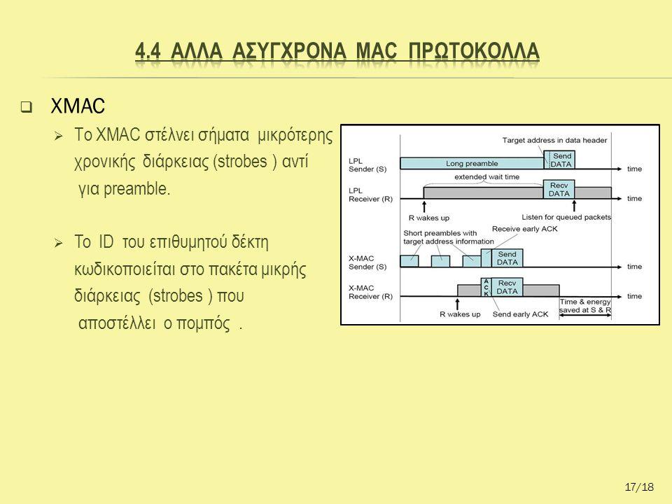 4.4 ΑΛΛΑ ΑΣΥΓΧΡΟΝΑ MAC ΠΡΩΤΟΚΟΛΛΑ