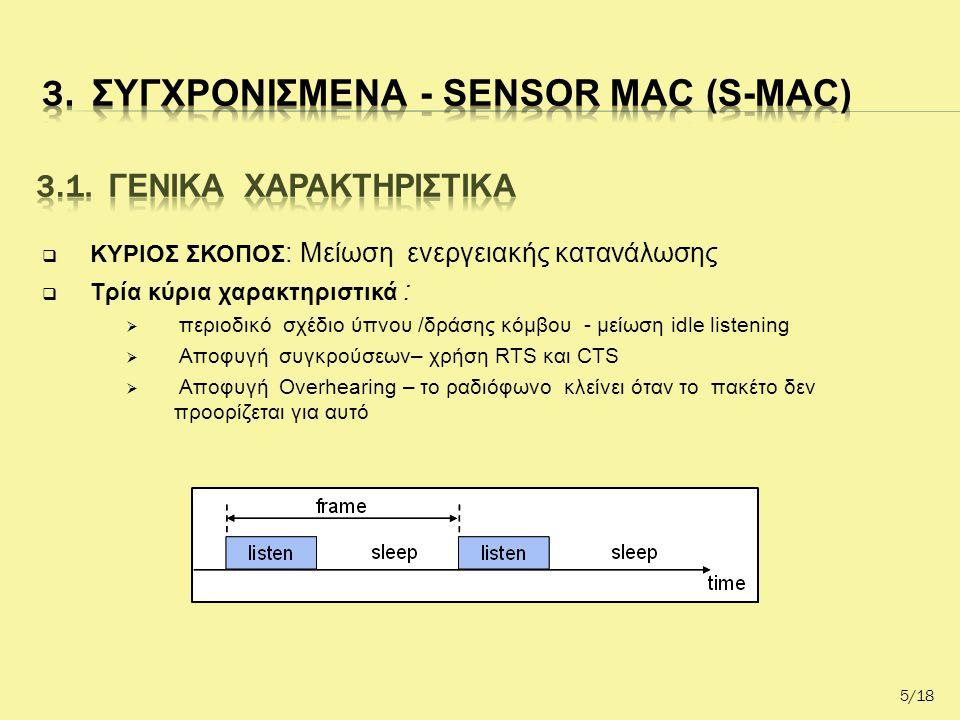 3. ΣΥΓΧΡΟΝΙΣΜΕΝΑ - Sensor MAC (S-MAC)