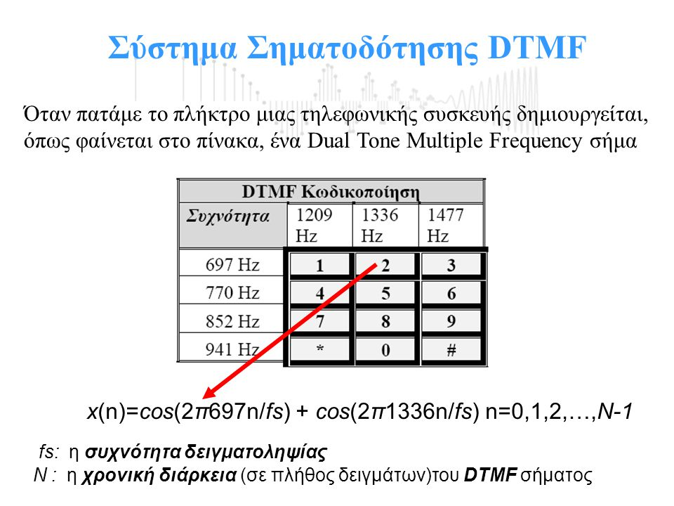 Σύστημα Σηματοδότησης DTMF