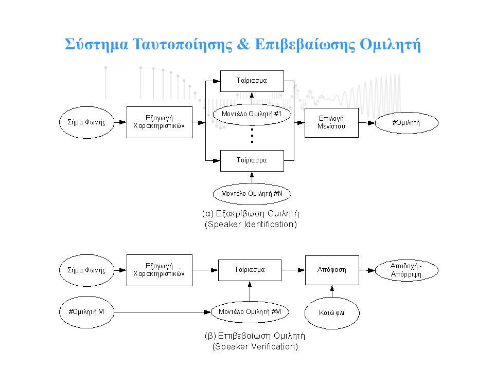 Σύστημα Ταυτοποίησης & Επιβεβαίωσης Ομιλητή