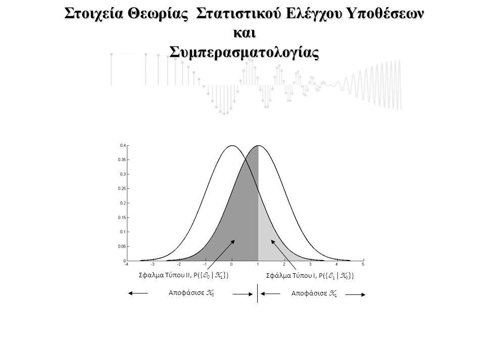 Στοιχεία Θεωρίας Στατιστικού Ελέγχου Υποθέσεων