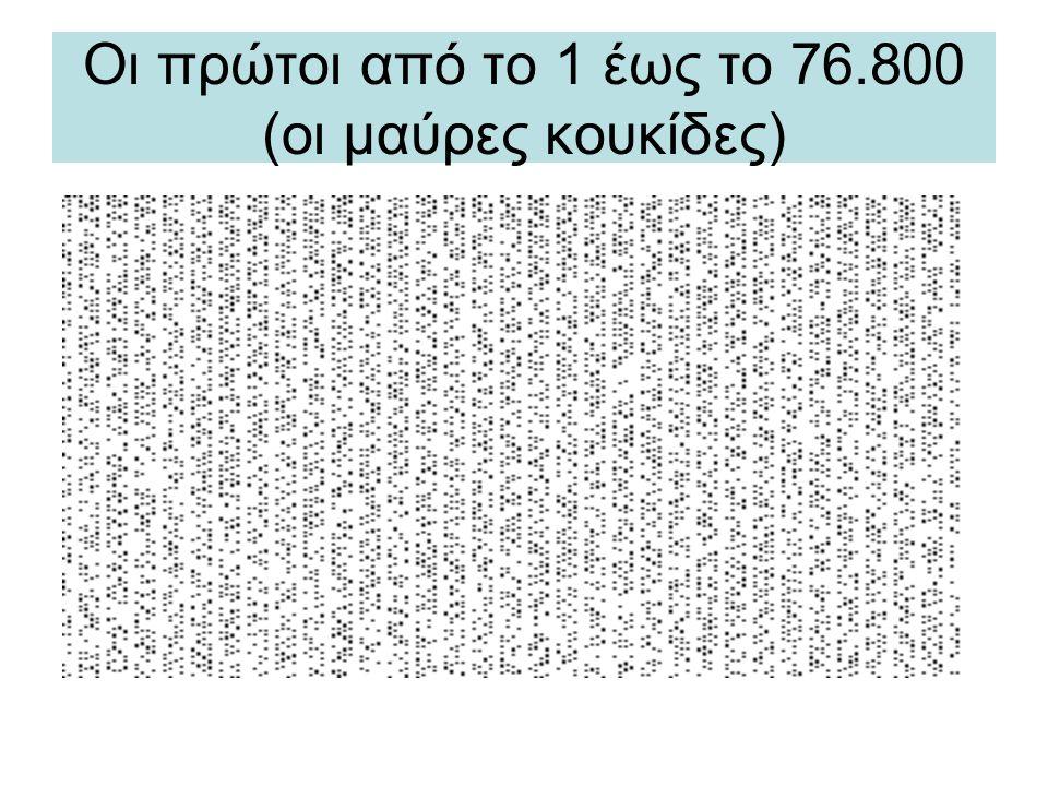 Οι πρώτοι από το 1 έως το 76.800 (οι μαύρες κουκίδες)