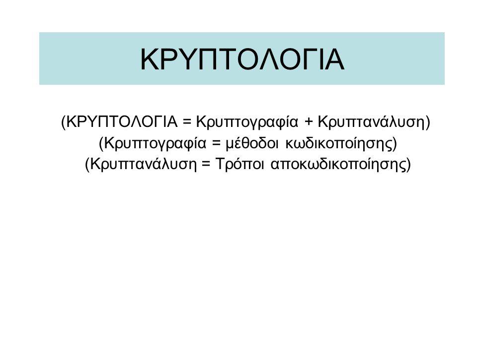 ΚΡΥΠΤΟΛΟΓΙΑ (ΚΡΥΠΤΟΛΟΓΙΑ = Κρυπτογραφία + Κρυπτανάλυση)