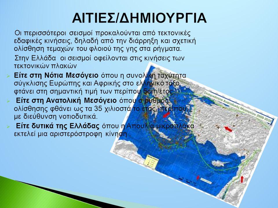 ΑΙΤΙΕΣ/ΔΗΜΙΟΥΡΓΙΑ