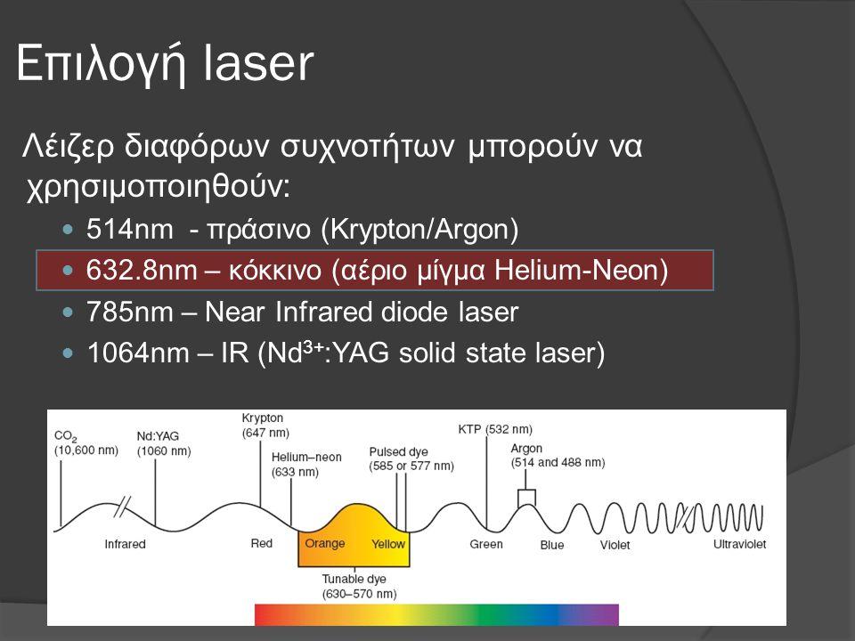 Επιλογή laser Λέιζερ διαφόρων συχνοτήτων μπορούν να χρησιμοποιηθούν: