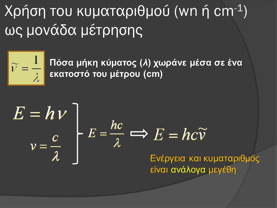 Χρήση του κυματαριθμού (wn ή cm-1) ως μονάδα μέτρησης