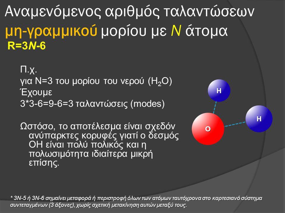 Αναμενόμενος αριθμός ταλαντώσεων μη-γραμμικού μορίου με Ν άτομα