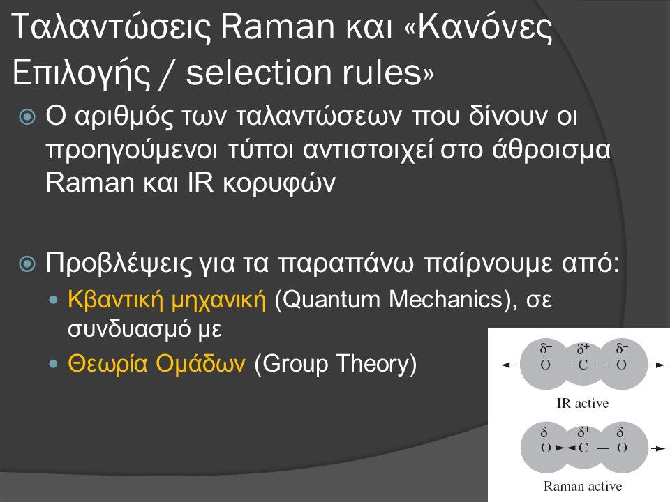 Ταλαντώσεις Raman και «Κανόνες Επιλογής / selection rules»