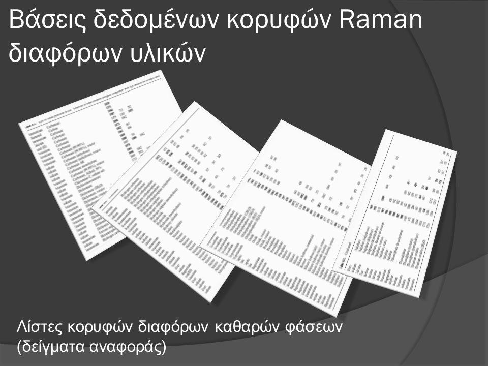 Βάσεις δεδομένων κορυφών Raman διαφόρων υλικών