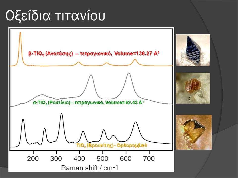 Οξείδια τιτανίου β-TiO2 (Ανατάσης) – τετραγωνικό, Volume=136.27 ų