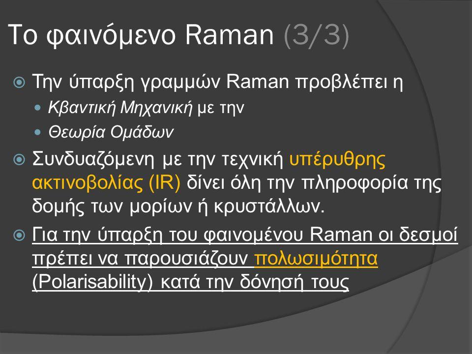 Το φαινόμενο Raman (3/3) Την ύπαρξη γραμμών Raman προβλέπει η
