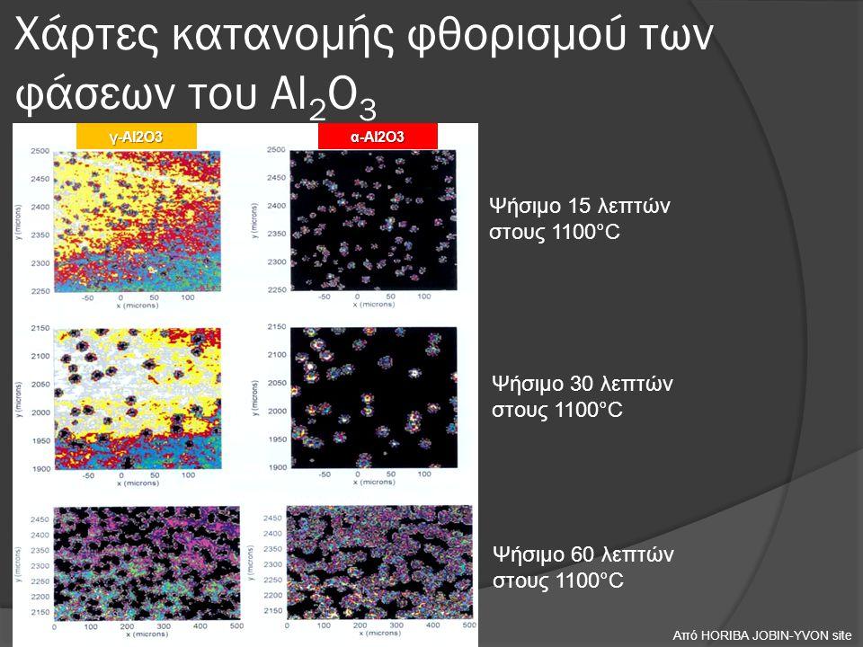 Χάρτες κατανομής φθορισμού των φάσεων του Al2O3