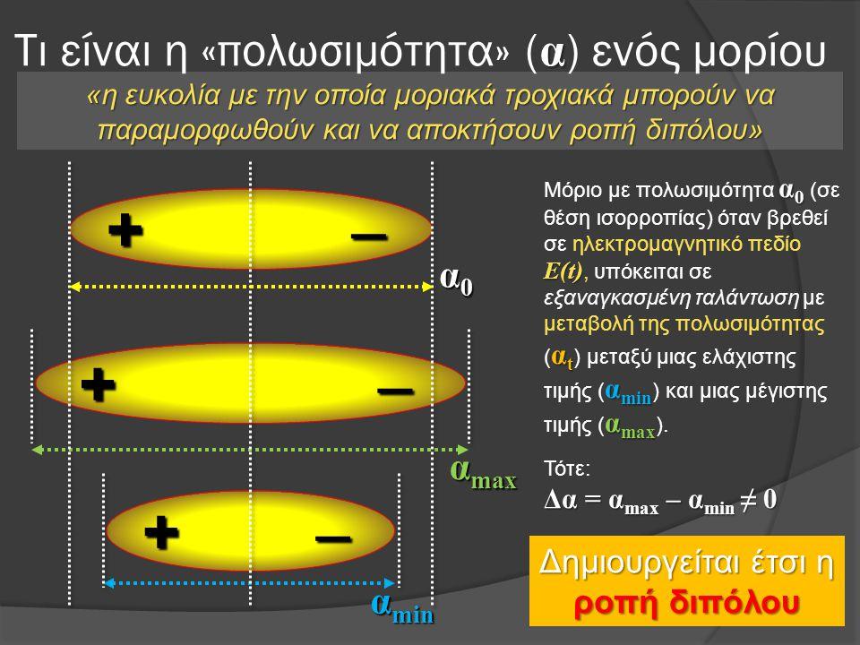 Τι είναι η «πολωσιμότητα» (α) ενός μορίου