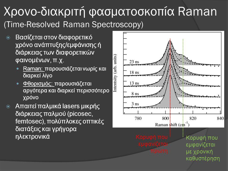Χρονο-διακριτή φασματοσκοπία Raman (Time-Resolved Raman Spectroscopy)