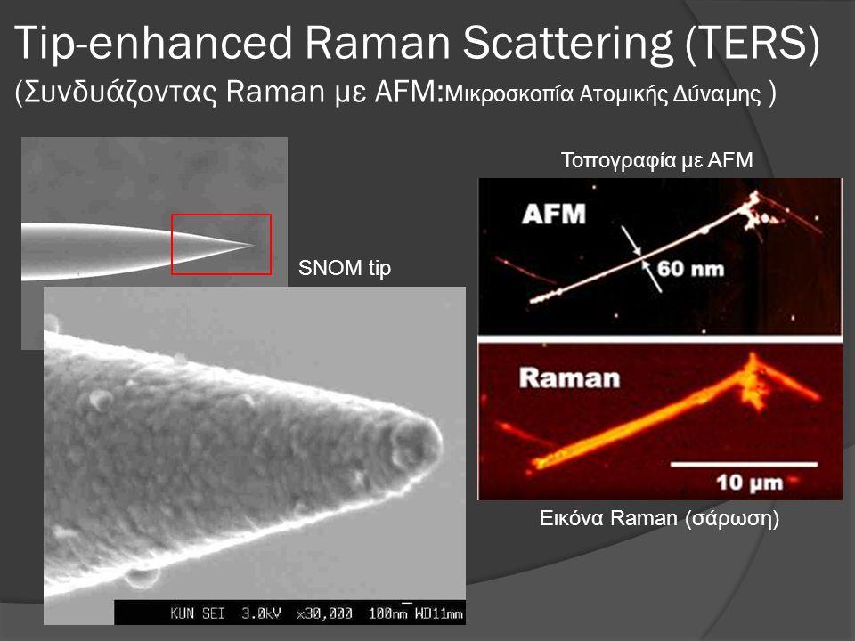 Tip-enhanced Raman Scattering (TERS) (Συνδυάζοντας Raman με AFM:Μικροσκοπία Ατομικής Δύναμης )