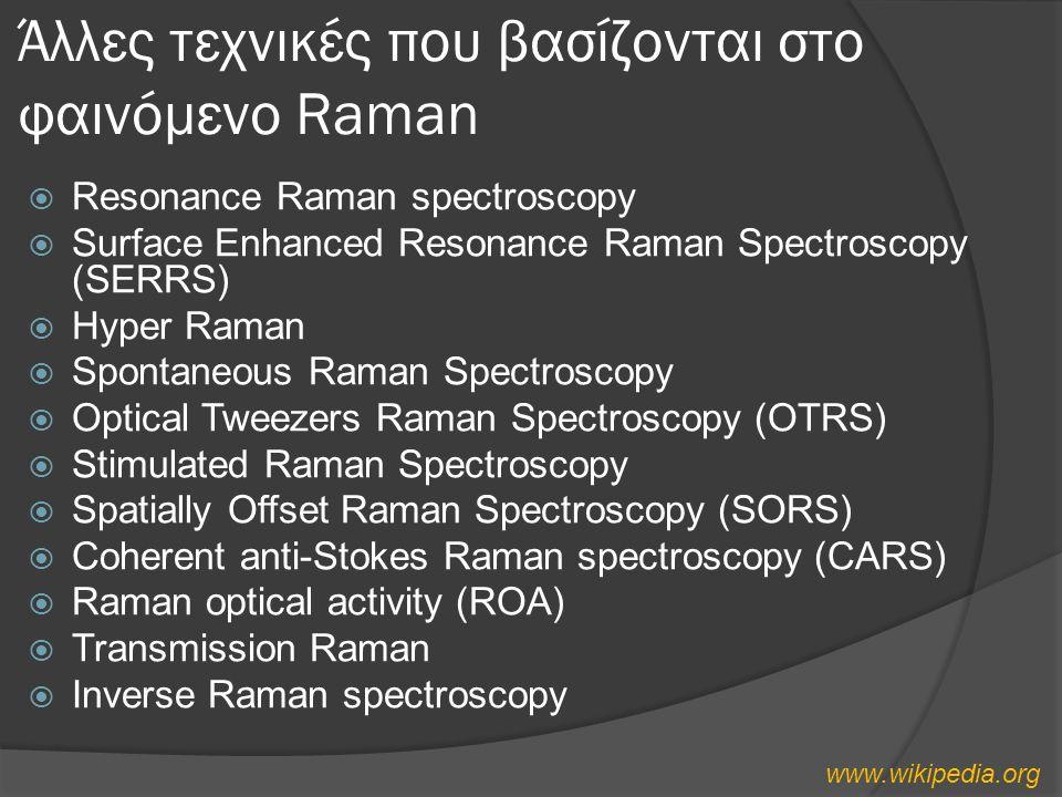 Άλλες τεχνικές που βασίζονται στο φαινόμενο Raman