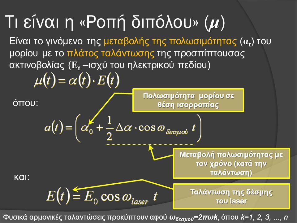 Τι είναι η «Ροπή διπόλου» (μ)