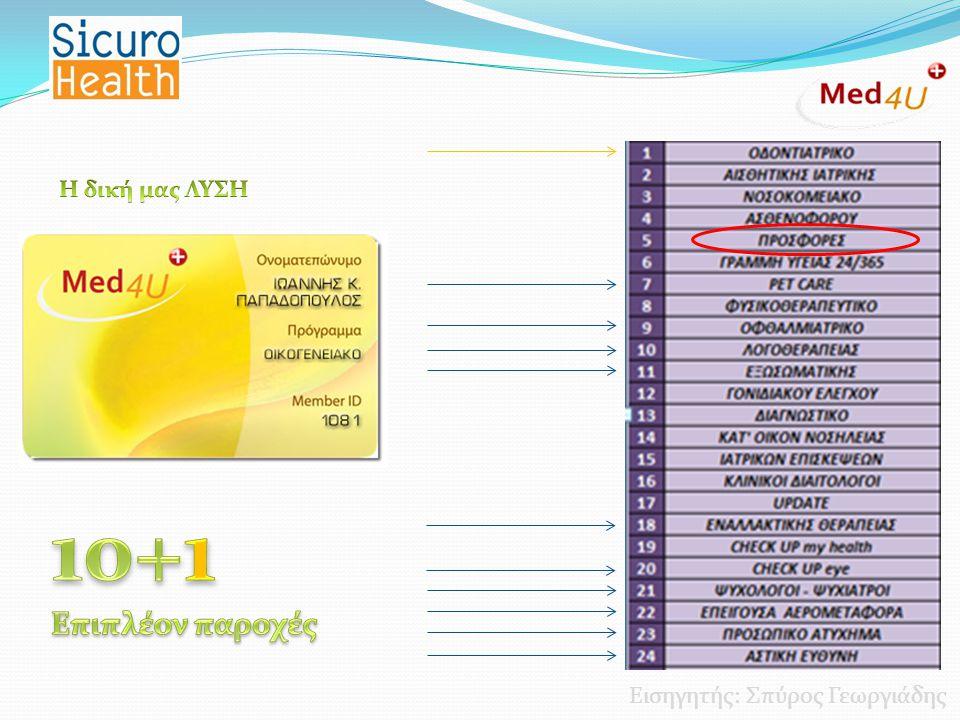 Η δική μας ΛΥΣΗ 10+1 Επιπλέον παροχές Εισηγητής: Σπύρος Γεωργιάδης