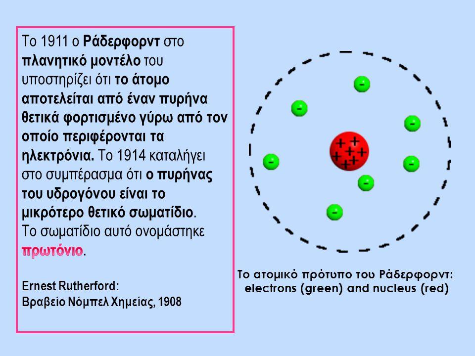 Το σωματίδιο αυτό ονομάστηκε πρωτόνιο.