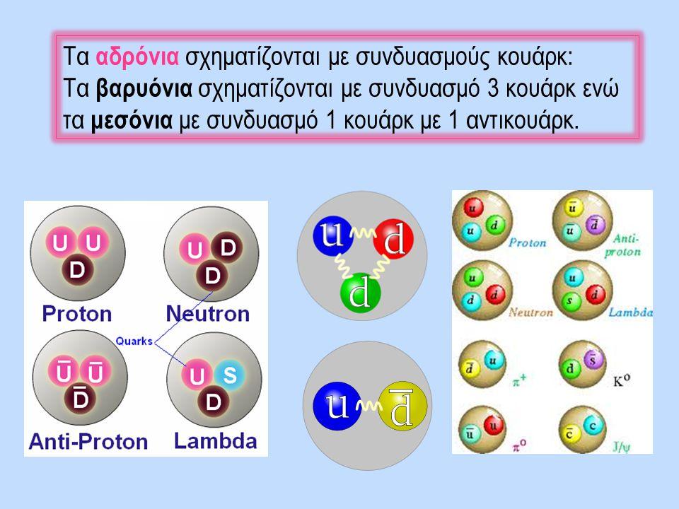 Τα αδρόνια σχηματίζονται με συνδυασμούς κουάρκ: