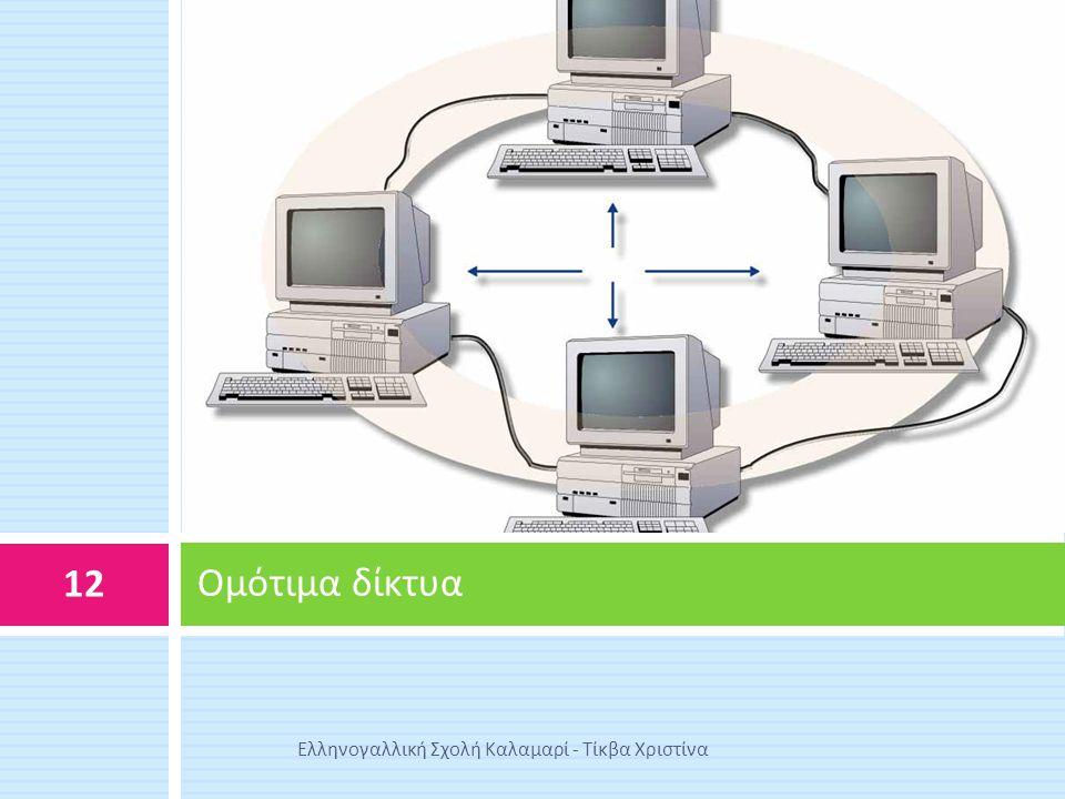 Ομότιμα δίκτυα Ελληνογαλλική Σχολή Καλαμαρί - Τίκβα Χριστίνα