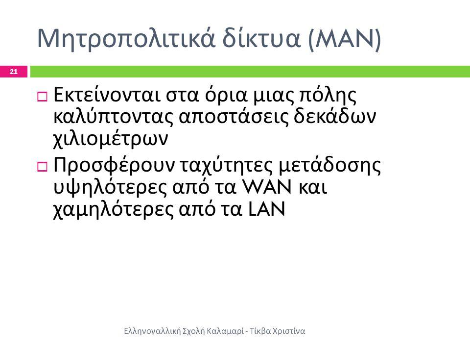 Μητροπολιτικά δίκτυα (MAN)