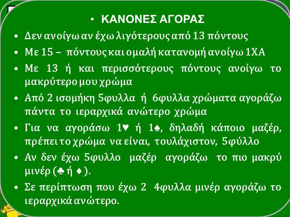♠ ΑΚ97 ♥ Α84 Κ83 ♣ 1062 ♠ ΑΚ986 ♥ ΑΚ864 4 ♣ J10 ΚΑΝΟΝΕΣ ΑΓΟΡΑΣ