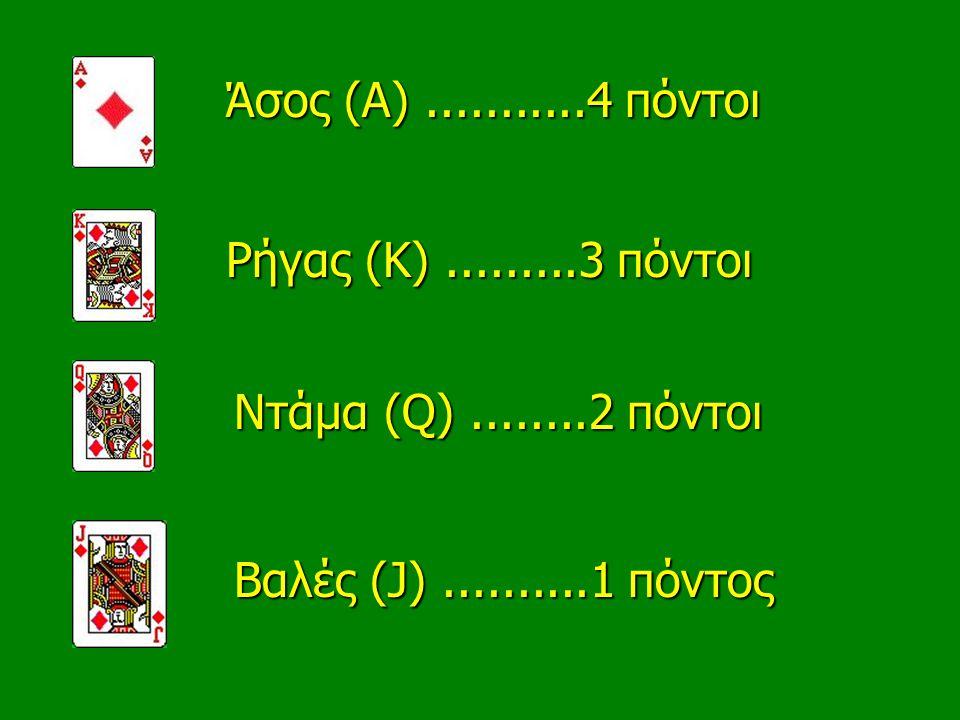Άσος (Α) ...........4 πόντοι Ρήγας (Κ) .........3 πόντοι.