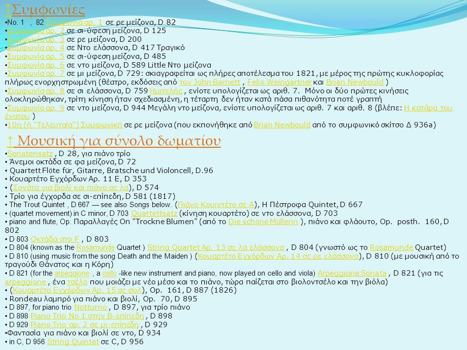 ↑Συμφωνίες No. 1 , 82 Συμφωνία αρ. 1 σε ρε μείζονα, D 82