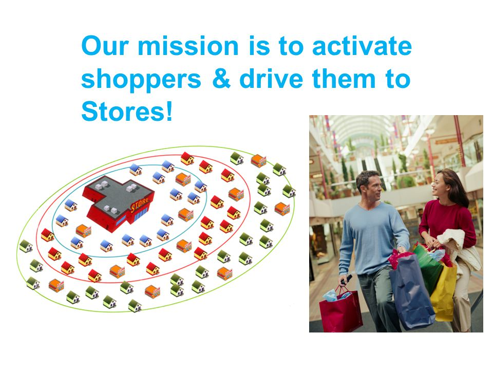 Our mission is to activate shoppers & drive them to Stores!
