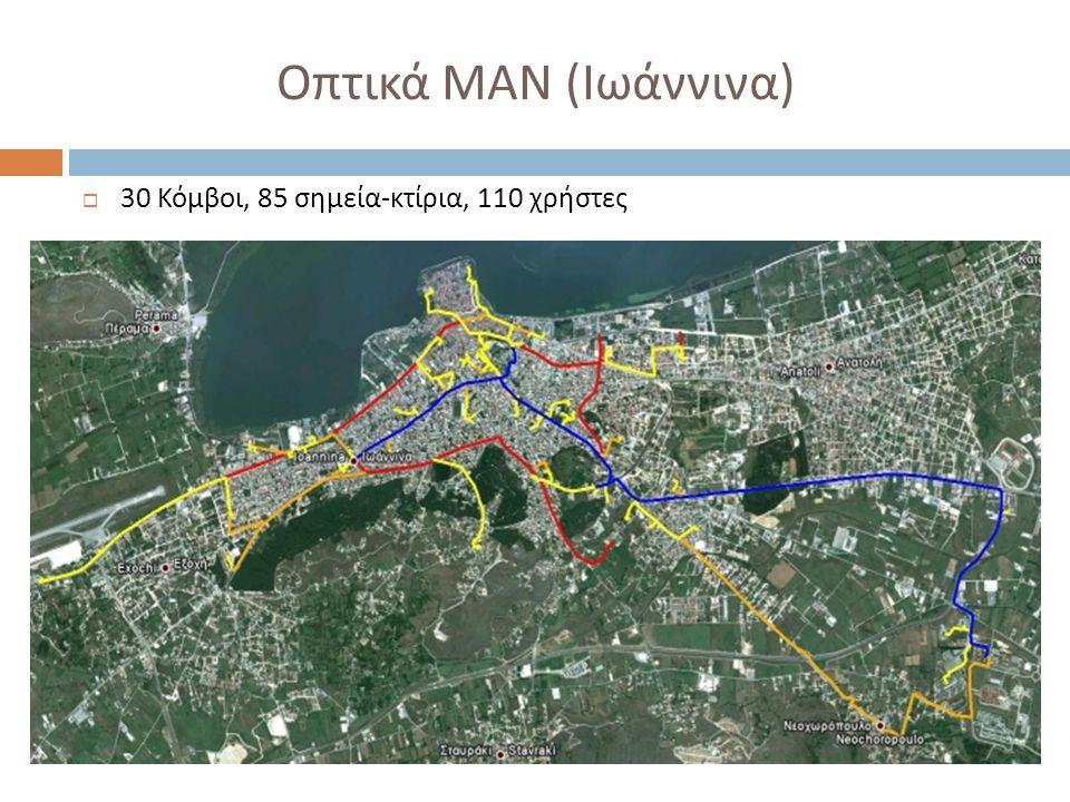 Οπτικά ΜΑΝ (Ιωάννινα) 30 Κόμβοι, 85 σημεία-κτίρια, 110 χρήστες