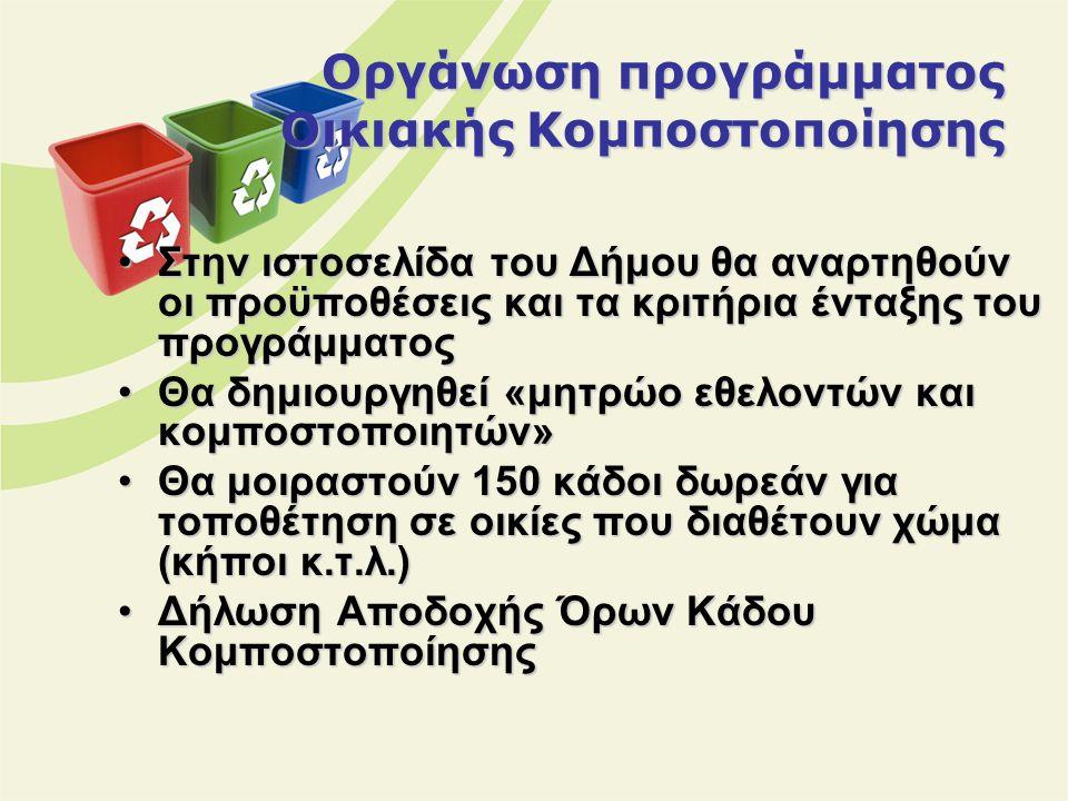 Οργάνωση προγράμματος Οικιακής Κομποστοποίησης