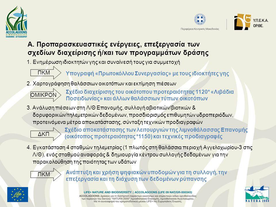 Α. Προπαρασκευαστικές ενέργειες, επεξεργασία των