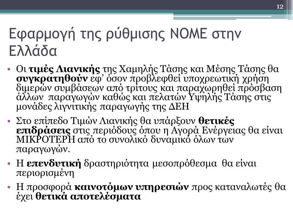 Εφαρμογή της ρύθμισης ΝΟΜΕ στην Ελλάδα