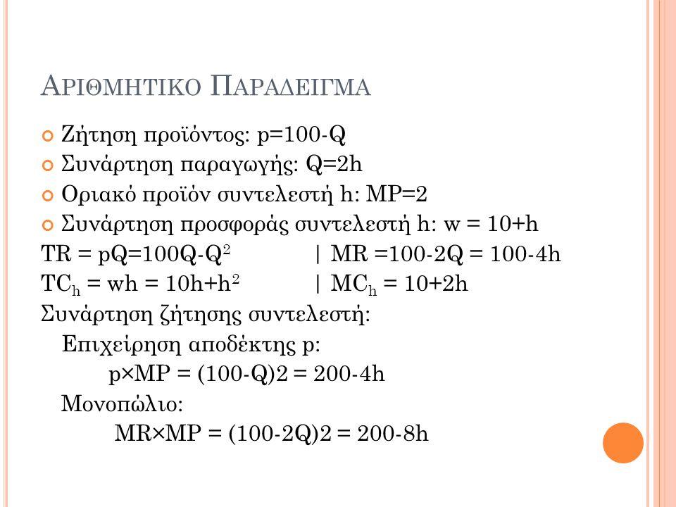 Αριθμητικο Παραδειγμα